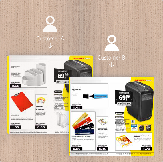 Schäfer Shop personalized catalog with recommendations with intelligent personalization solutions from prudsys